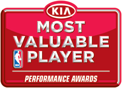 NBA MVP Award is Meaningless