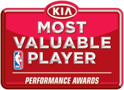 NBA MVP Award isMeaningless