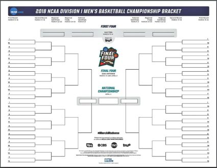 NCAA-mens-bracket-for-2018-basketball-tournament-1024x796